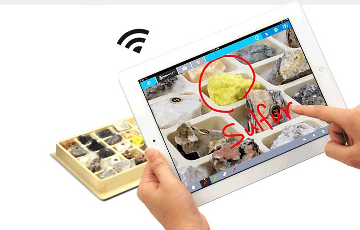 IPEVO Whiteboard App for iPad - Annotate on real time images and more.