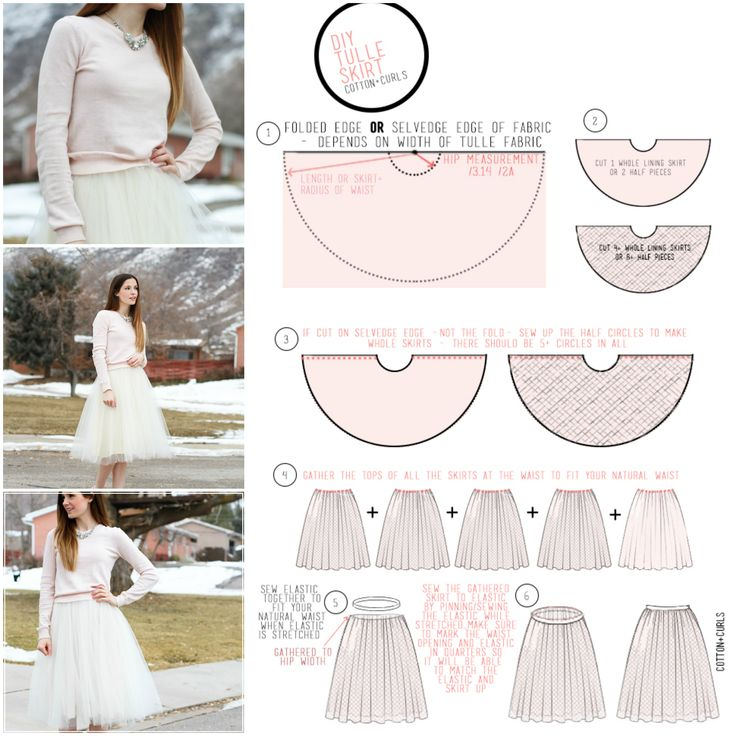 VERY SIMPLE TULLE SKIRT TUTORIAL by Cotton and Curls #simpletulleskirtsdiy