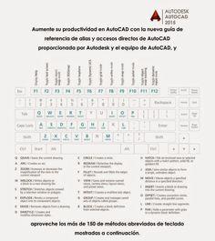 COMANDOS DE AUTOCAD 2015 en Ingles - Traducidos al Español ~ ZENT DESIGN 2D
