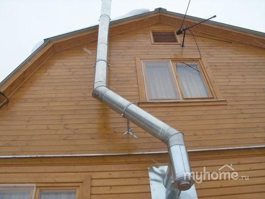 отопительная кирпичная печь для дачи с боковым выходом: 2 тыс изображений найдено в Яндекс.Картинках