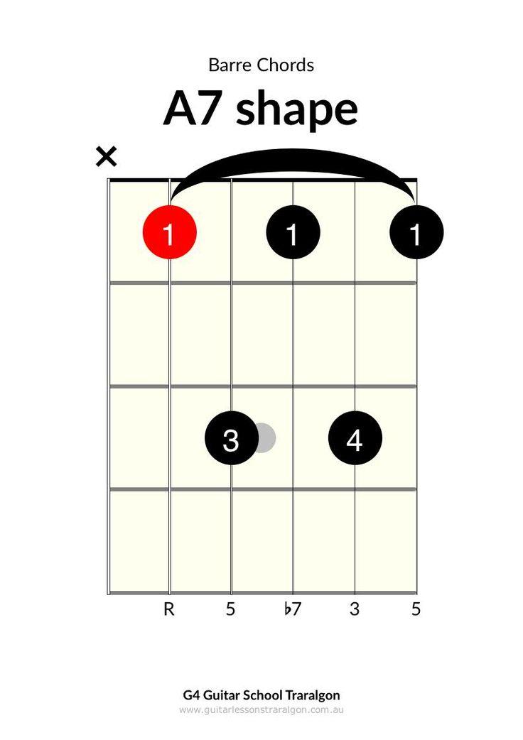 17 Best ideas about A7 Guitar Chord on Pinterest : Em guitar chord, All guitar chords and Cm ...