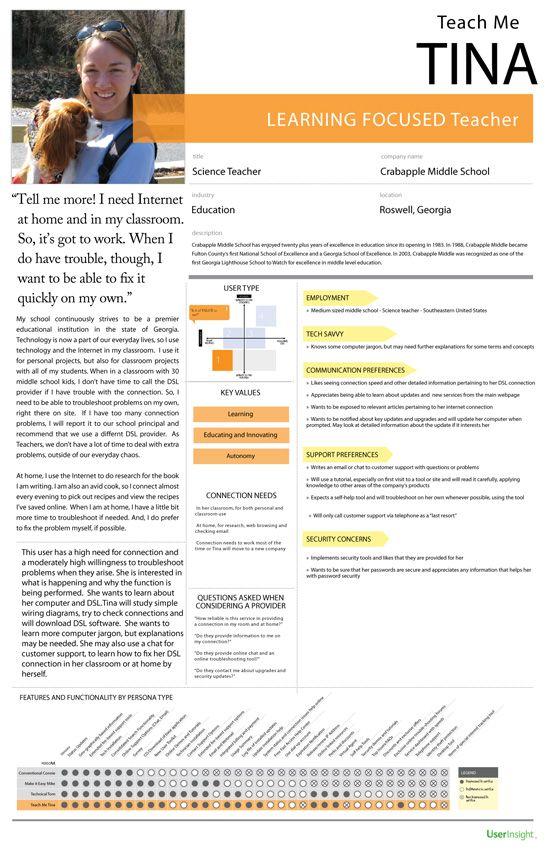 15 best Design User Profile images on Pinterest Profile - user experience architect sample resume