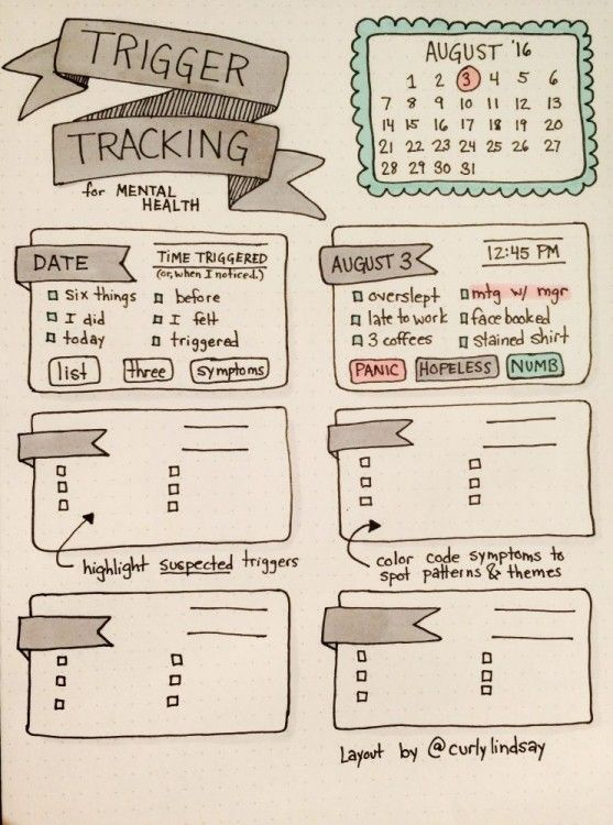 image of a hand drawn trigger tracker for mental health