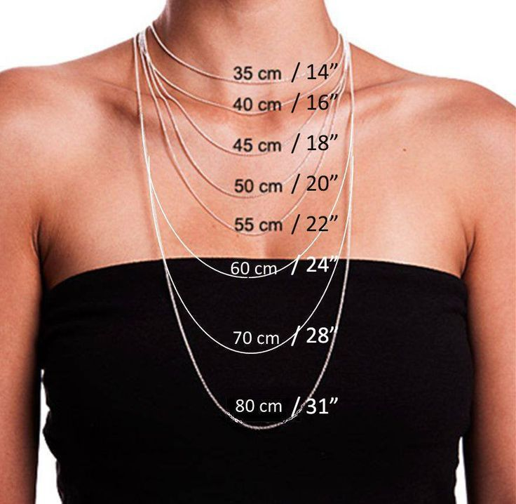 Choosing The Right Necklace Length Necklace Lengths Necklace Size Chart Ja Moment Jewelry Chart Necklace Size Charts Necklace Lengths Diy Necklace