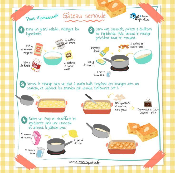 Recette gâteau semoule