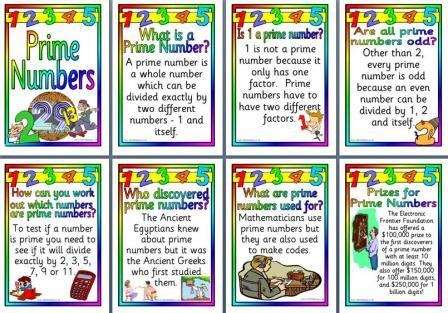 KS2 and KS3 Maths Teaching Resources, Prime Numbers Display Poster Printables