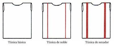 romano Como hacer la túnica para disfraz de romano | disfraces originales (shared via SlingPic)