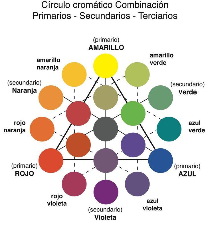 Principales 25 ideas incre bles sobre colores que combinan - Pared naranja combina con ...
