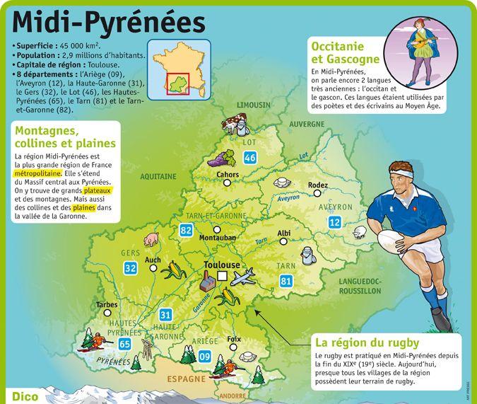 Fiche exposés : Midi-Pyrénées