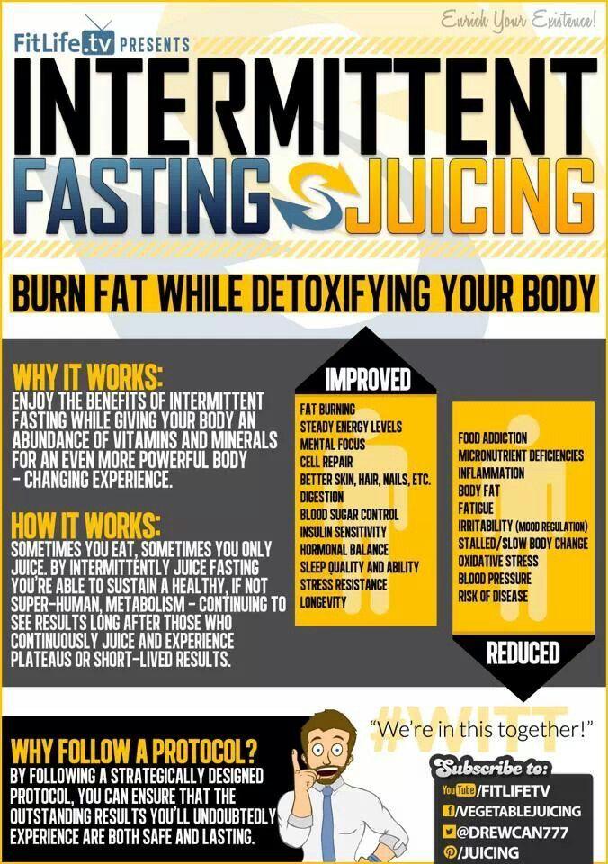 Rapid weight loss iodine