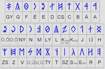 Rovàs-Schrift der Hunnen und Magyaren - skyghy-shamans Webseite!