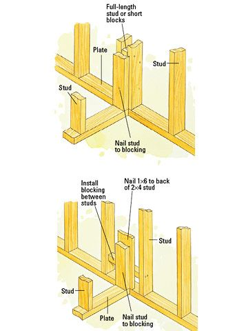 ❧ Framing a Corner - Framing Basics - Drywall Installation, Repair & Tips. DIY Advice