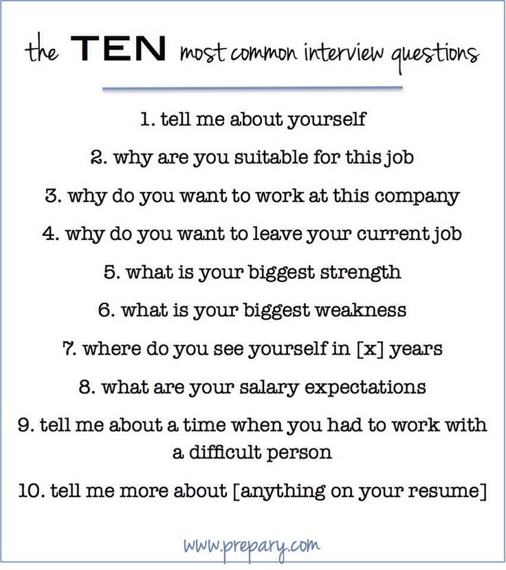 questions to ask an entrepreneur interview