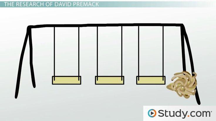 7 Best The Premack Principle Images On Pinterest Aba Applied