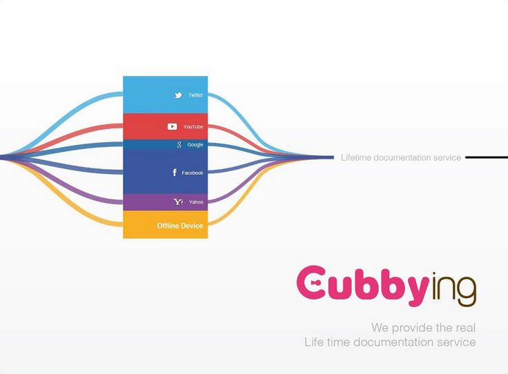 About Cubbying #커빙 Your Lifetime Gallery ::: www.cubbying.com