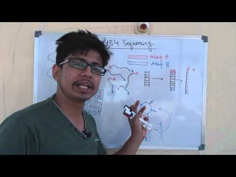454 Sequencing - YouTube