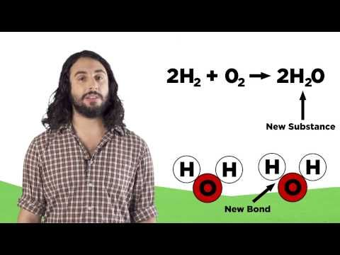 (3) Types of Matter: Elements, Compounds, and Mixtures - YouTube