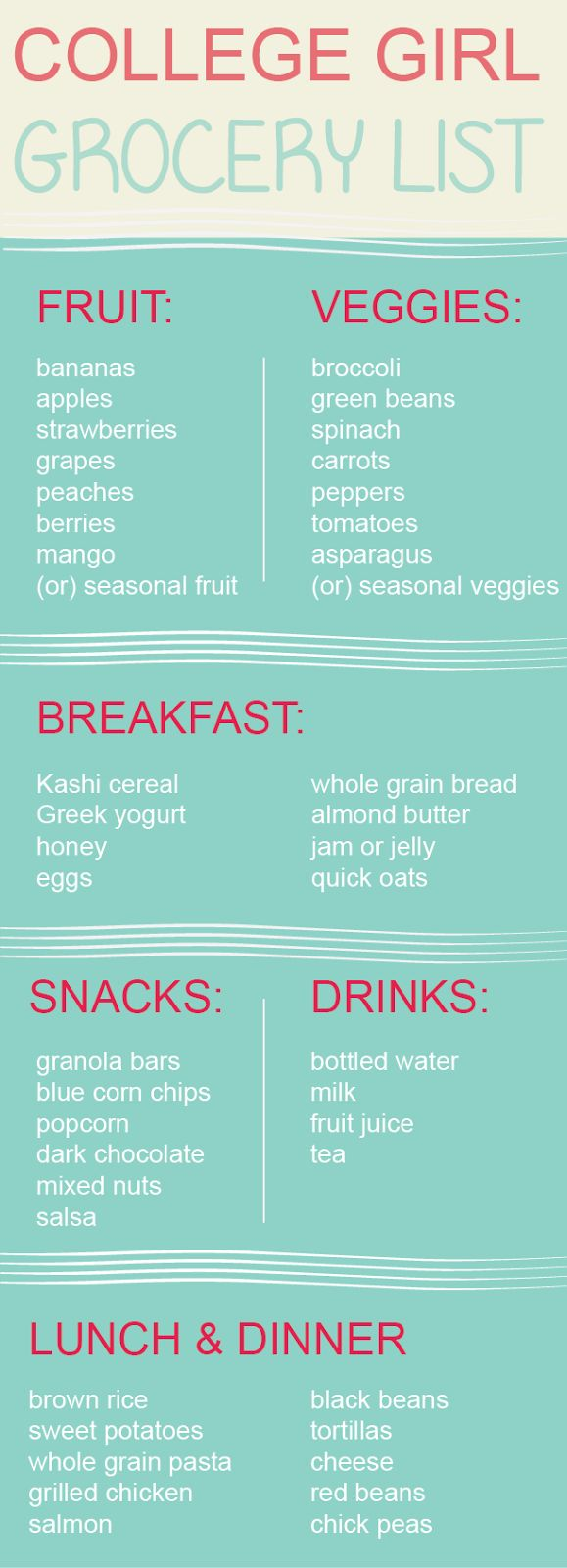College Girl Grocery List - These are good to use even if you already graduated but you're on a budget.