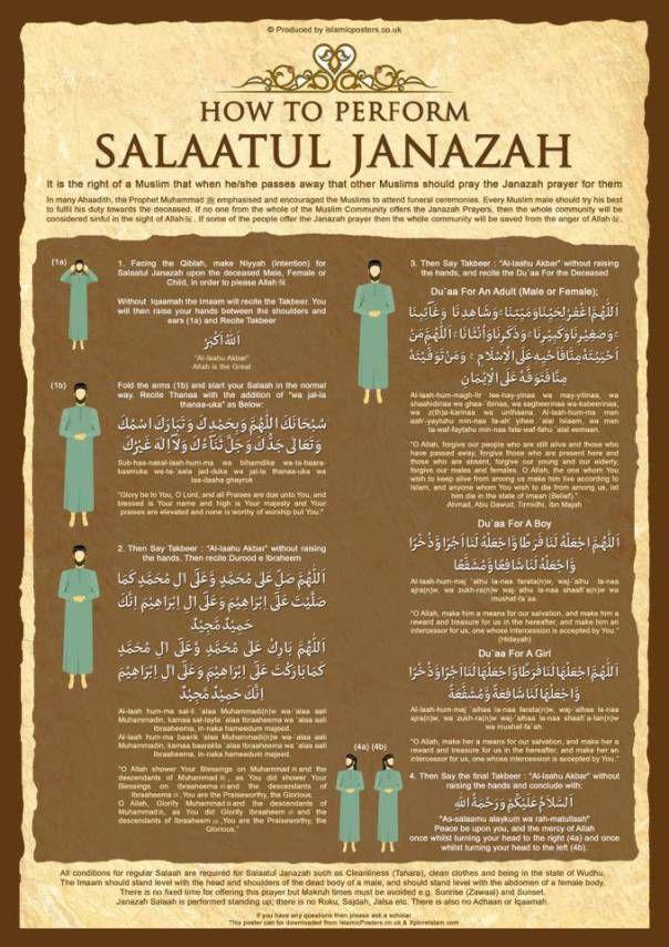 Salaatul Janazah..
