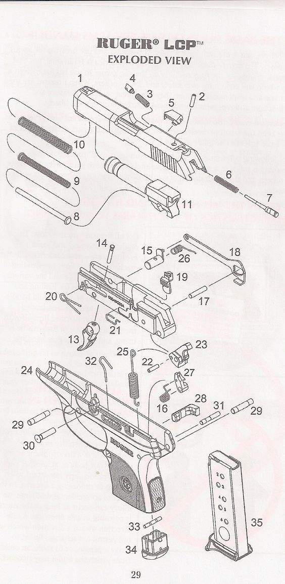 Ruger LCP Exploded Parts Diagram:Loading that magazine is