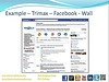 Social Media Marketing - Facebook Wall by trimaxsolutions1 Social Media Marketing