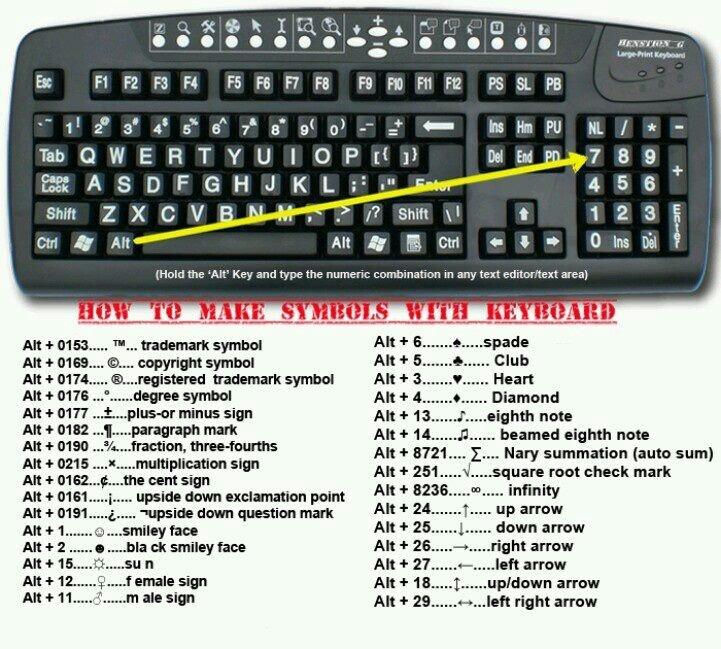 8 Best Short Cut Keys For Word Images On Pinterest Computer Tips