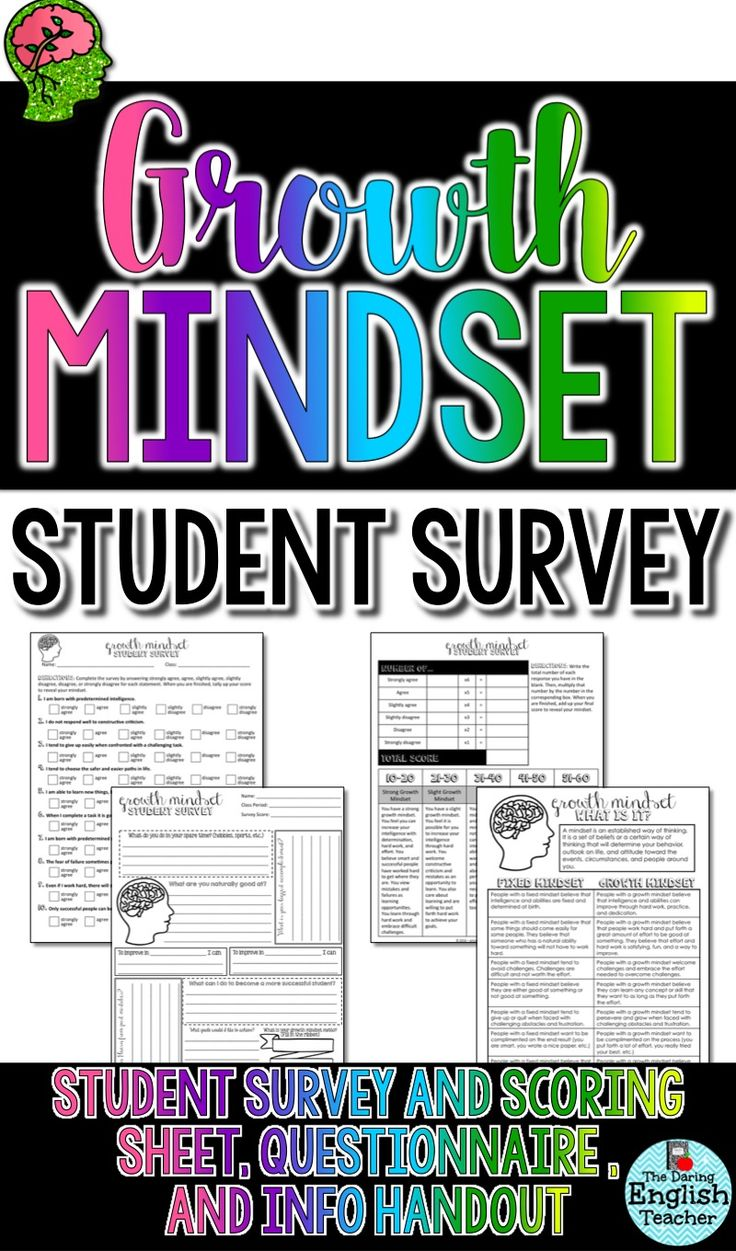 Growth mindset student survey pack for middle school and high school. Introduce a growth mindset to your students today.