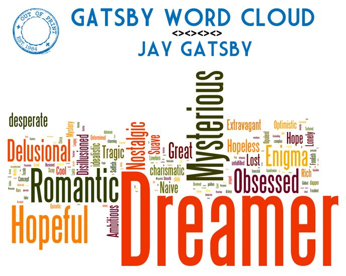 essay on how gatsby represents the american dream Any time students are required to write the great gatsby essay, the first (and the most obvious) idea that occurs to them is to write about the american dream in the.