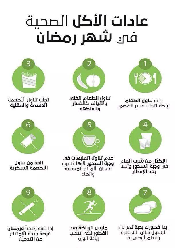 Ramadan Tips نصائح في رمضان Ramadan Tips Ramadan Health Facts Food