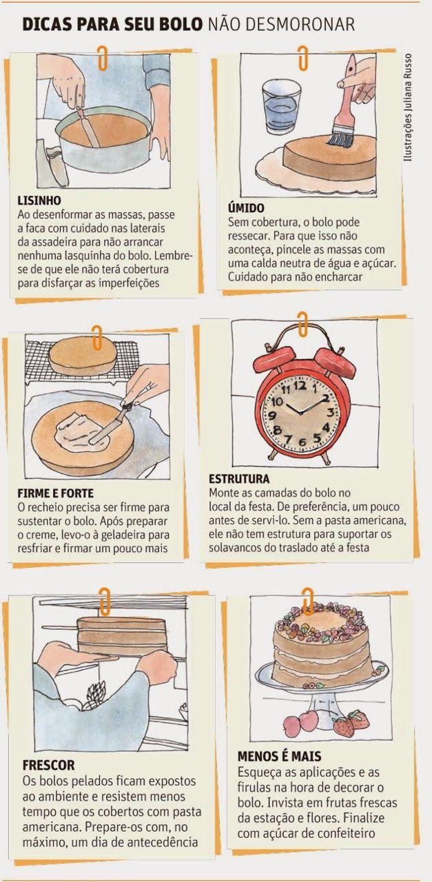 Dicas para montar um bolo pelado::::::: Bolo de Chocolate trufado de maracujá   Monta Encanta