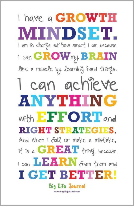 Growth Mindset Poster Hardcopy Quotes To Love Growth Mindset