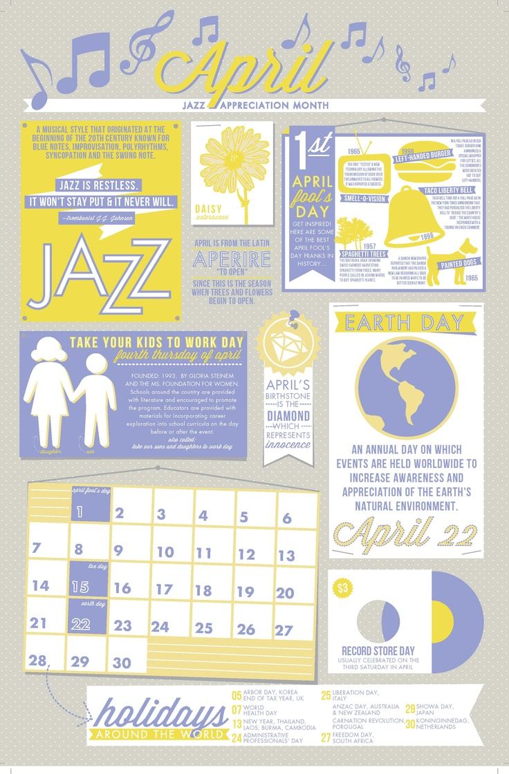 April—the month of Jazz Appreciation, daisies, april fool's day pranks, saving the earth, taking kids to school, and buying vinyl! $25.00 on Etsy.com