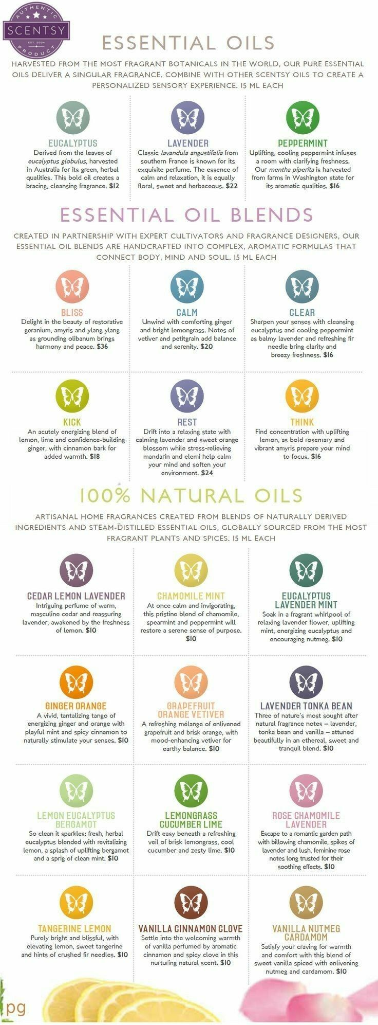 Have you tried Scentsy essential oils?! Cheap and wonderful