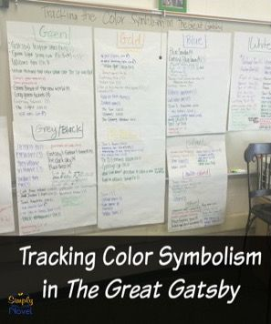 Tips for teaching Color Symbolism in The Great Gatsby
