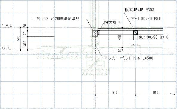1階床組 木造在来工法の理解 床組とは 一般に 床の仕上材を支持