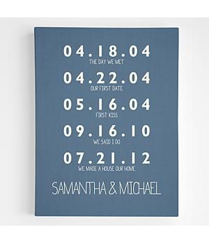 Personalized Couples Key Dates Wall Art anniversary