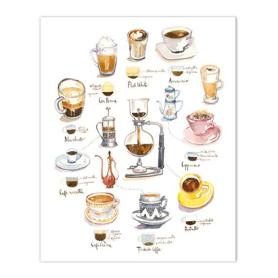 Coffee types poster and vintage coffee makers, Watercolor 8X10 print