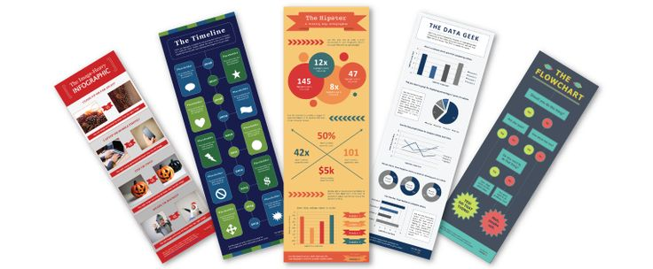 5 Infographics to Teach You How to Easily Make Infographics in PowerPoint [Free Templates] !