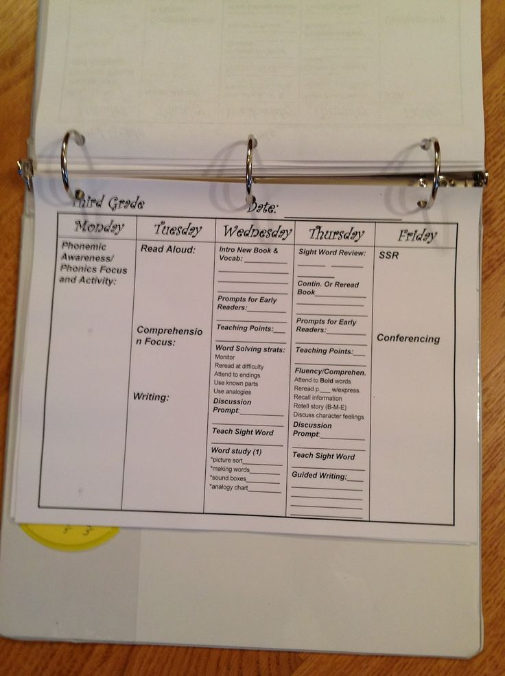 Lesson plan in reading 4th grade 1000 ideas about for Day plan template for teachers