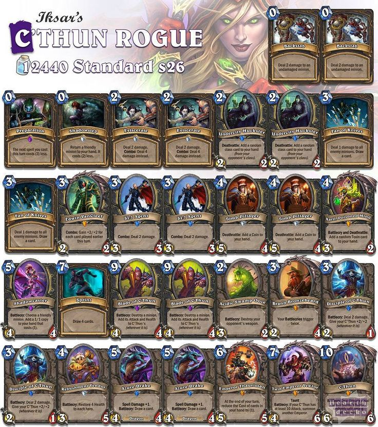 Miracle Rogue is the competitive Rogue deck but I enjoy the casual Rogue decks better myself. #Hearthstone