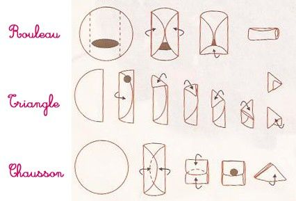 3 méthodes pour farcir et plier les feuilles de bricks rondes, que ce soit en bâtonnet, en triangle ou en chausson