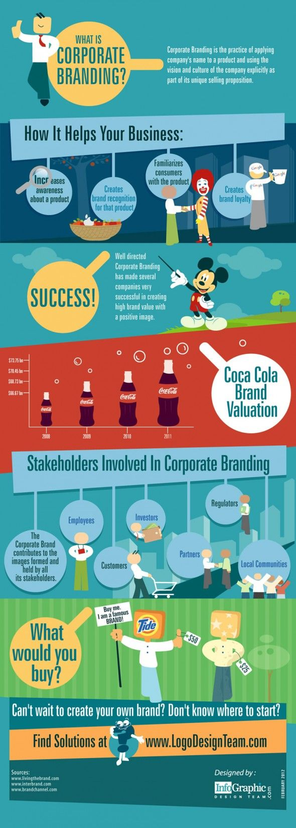 What Is Corporate Branding? - This InfoGraphic explains what is Corporate Branding, it's importance and how it can help a business. Create your own Company Page to boost the search engine visibility of your business @ http://www.apnacircle.com/en/companies/wizard/ | Source: http://www.logodesignteam.com/
