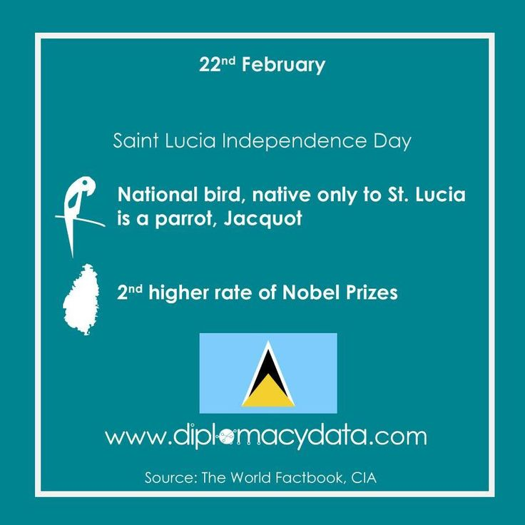 2nd higher rate of Nobel Prizes. Its national bird, native only to St. Lucia, is a parrot (Jacquot). Happy Independence Day #SaintLucia! #diplomacydata