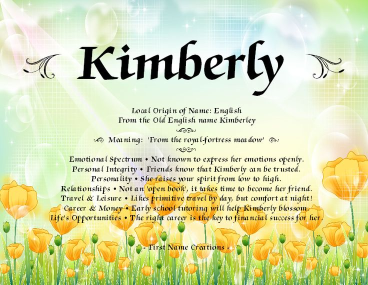 Kimberly -First Name Creations