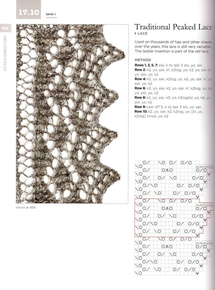 Knitting Lace Border : Images about brzegi na drutach on pinterest