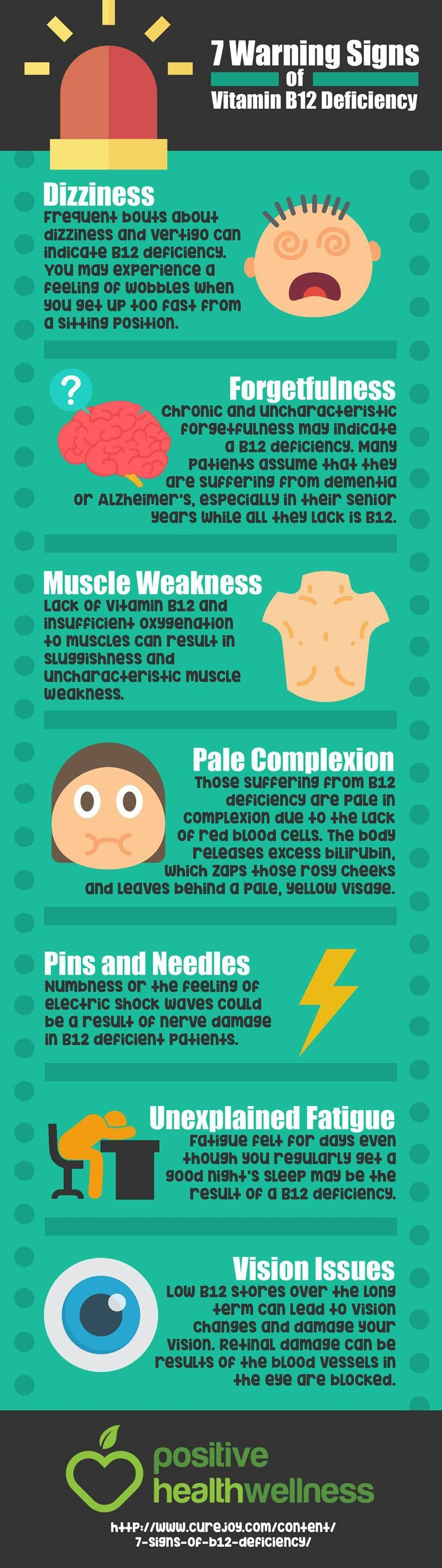 7 Warning Signs of Vitamin B12 Deficiency – Positive Health Wellness Infographic