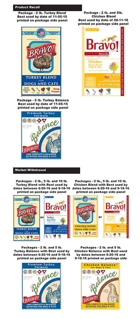 URGENT: Nationwide Dog & Cat Food Brand Announces Recall Due To Salmonella Monday, September 29th 2014 - Bravo Pet Foods has announced a recall of select lots of Turkey and Chicken pet foods for dogs and cats due to possible contamination with Salmonella.
