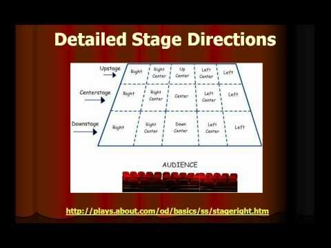 Theatre Tech 101: Parts of the Theatre/Stage - YouTube