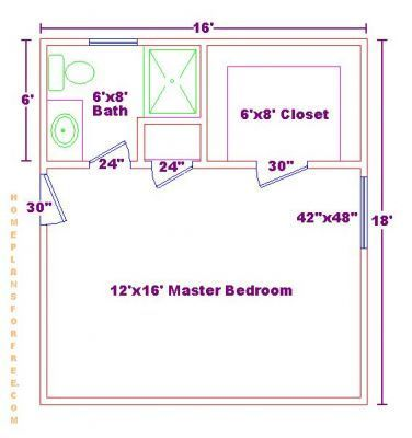 master bedroom closet dimensions bathroom designs and floor plans for 6x8 bathroom 16007