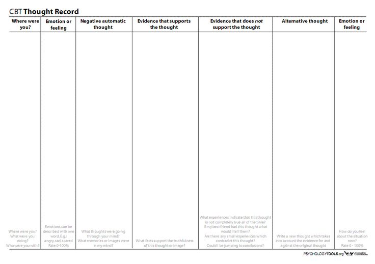 dysfunctional thought record Thought record sheet – 7 column wwwgetselfhelpcouk carol vivyan 2010, adapted from padesky 1995 permission to use for therapy purposes wwwgetgg.